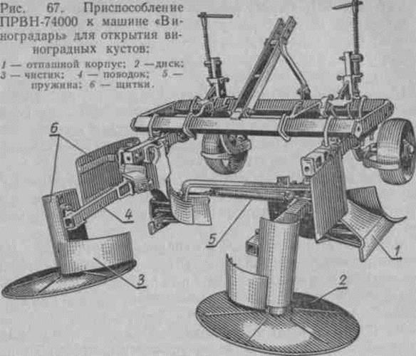 Агрегат ПРВН-74000